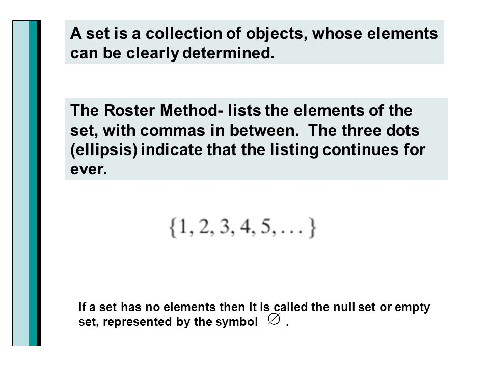 The Roster Method- lists the elements of the set, with commas in between.