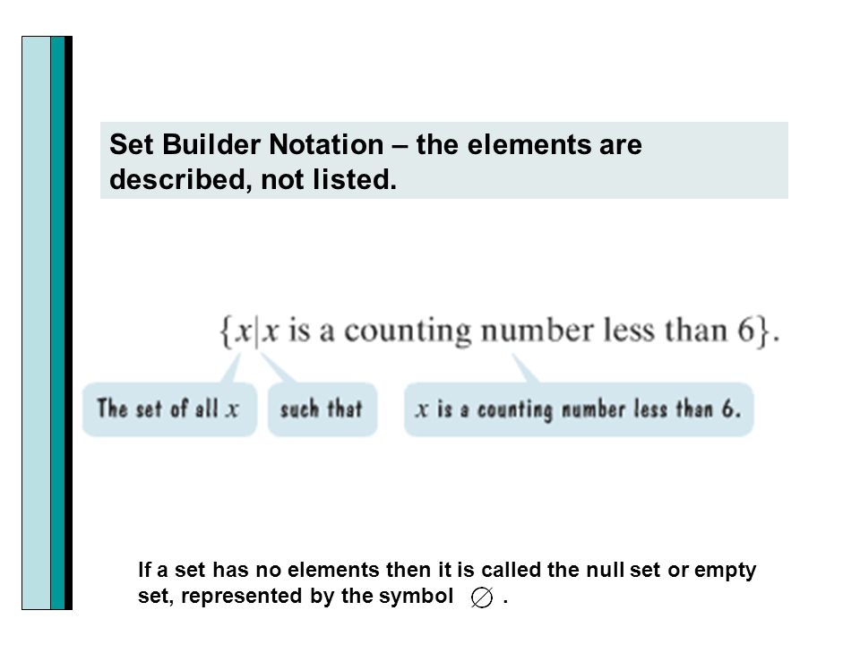 Set Builder Notation – the elements are described, not listed.