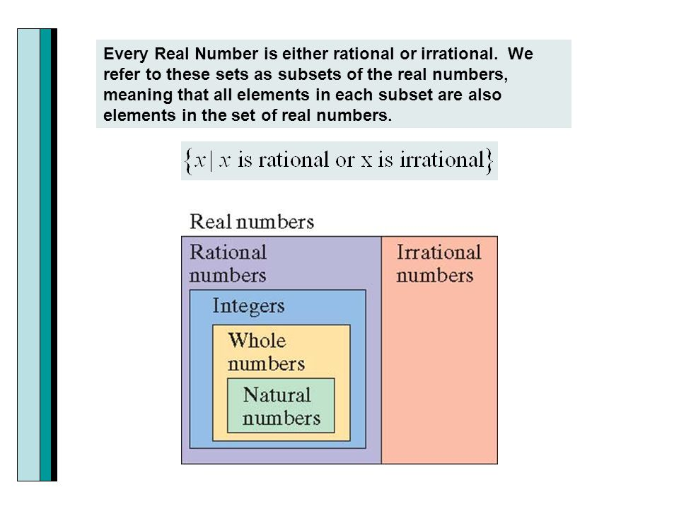 Every Real Number is either rational or irrational.