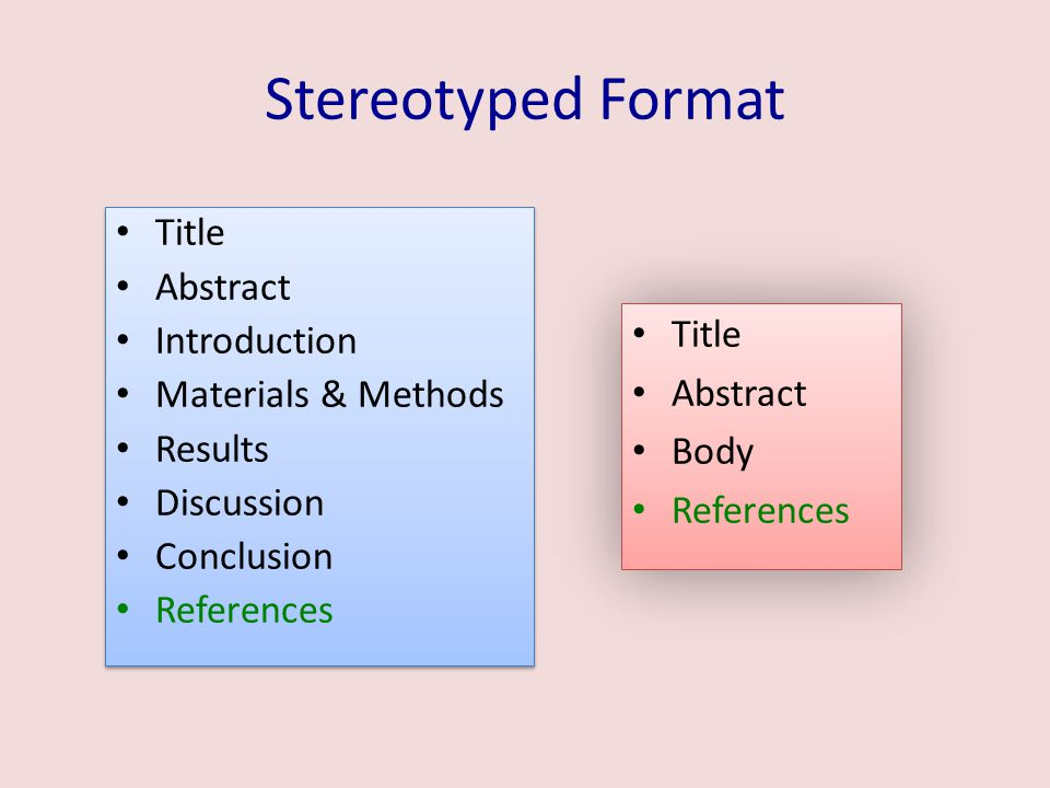 Stereotyped Format Title Abstract Body References Title Abstract Body References Title Abstract Introduction Materials & Methods Results Discussion Co