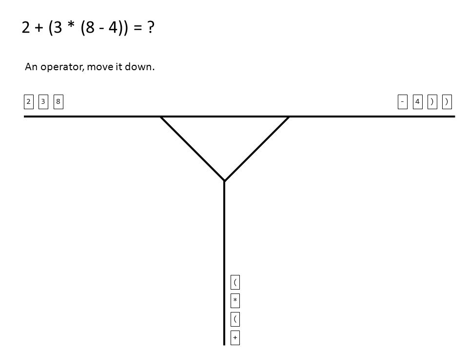 2 + (3 * (8 - 4)) = An operator, move it down. 2 + ( 3 * ( 8-4))