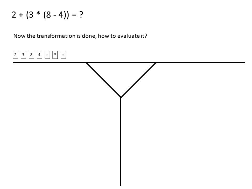 2 + (3 * (8 - 4)) = Now the transformation is done, how to evaluate it 2+3*8-4