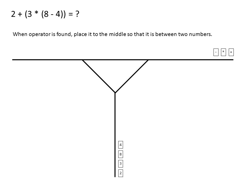 2 + (3 * (8 - 4)) = ? When operator is found, place it to the middle so that it is between two numbers. 2 + 3 * 8 - 4