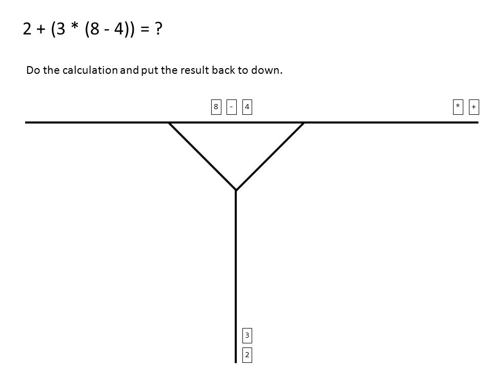 2 + (3 * (8 - 4)) = Do the calculation and put the result back to down. 2 + 3 *4-8