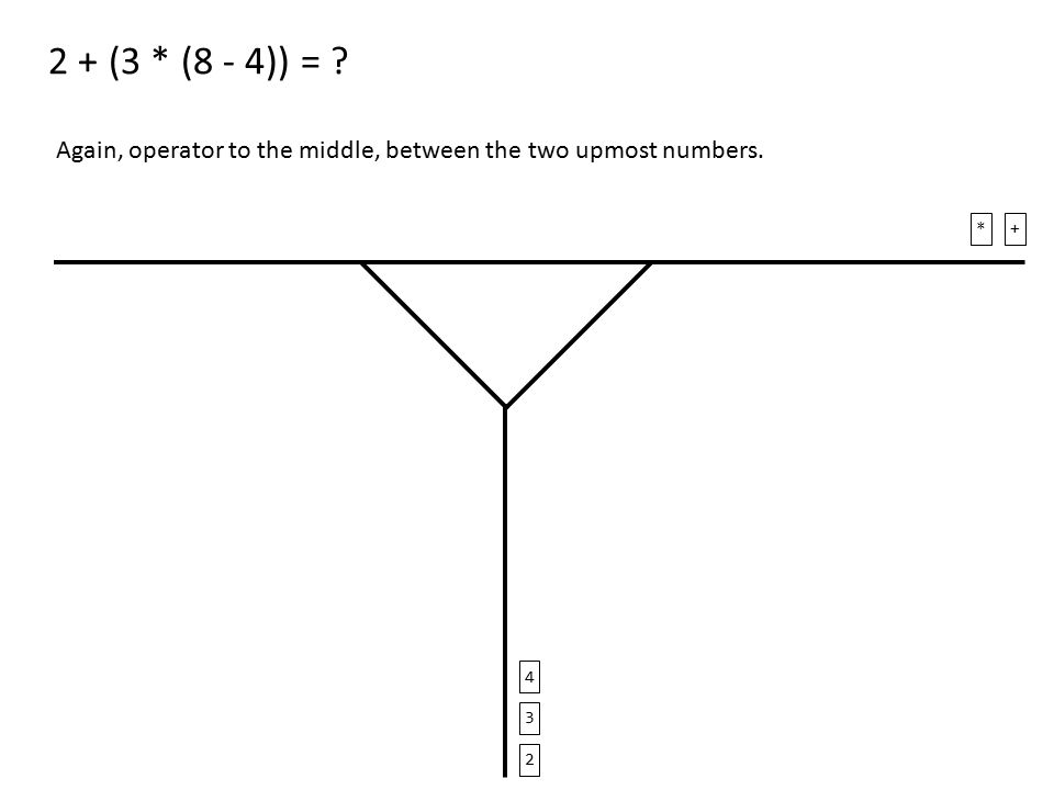 2 + (3 * (8 - 4)) = Again, operator to the middle, between the two upmost numbers. 2 + 3 * 4