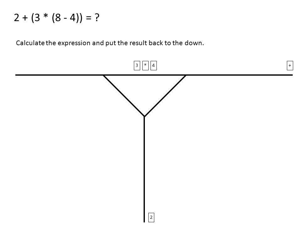 2 + (3 * (8 - 4)) = Calculate the expression and put the result back to the down. 2 +3*4