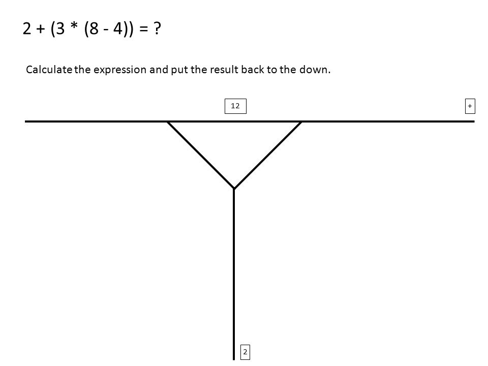 2 + (3 * (8 - 4)) = Calculate the expression and put the result back to the down. 2 +12