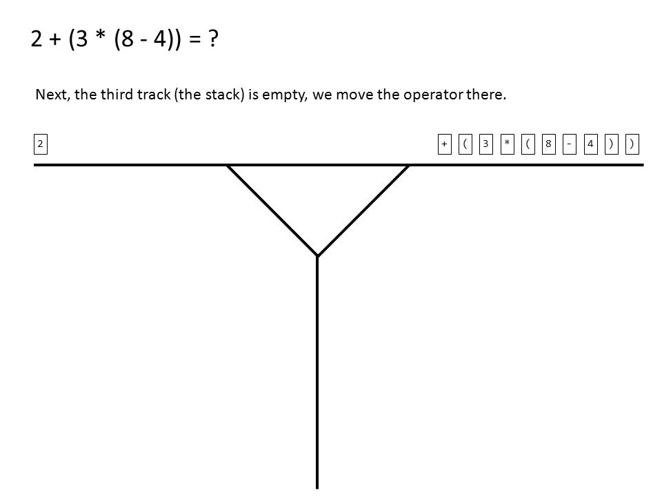2 + (3 * (8 - 4)) = . Next, the third track (the stack) is empty, we move the operator there.