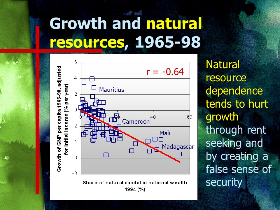 Growth and natural resources, 1965-98 Madagascar Mali Cameroon Mauritius r = -0.64 Natural resource dependence Natural resource dependence tends to hurt growth through rent seeking and by creating a false sense of security