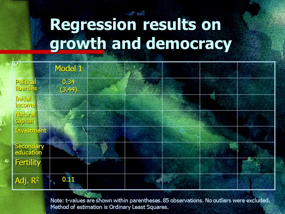Regression results on growth and democracy Model 1 Political liberties 0.34(3.44) Initial income Natural capital Investment Secondary education Fertility Adj.