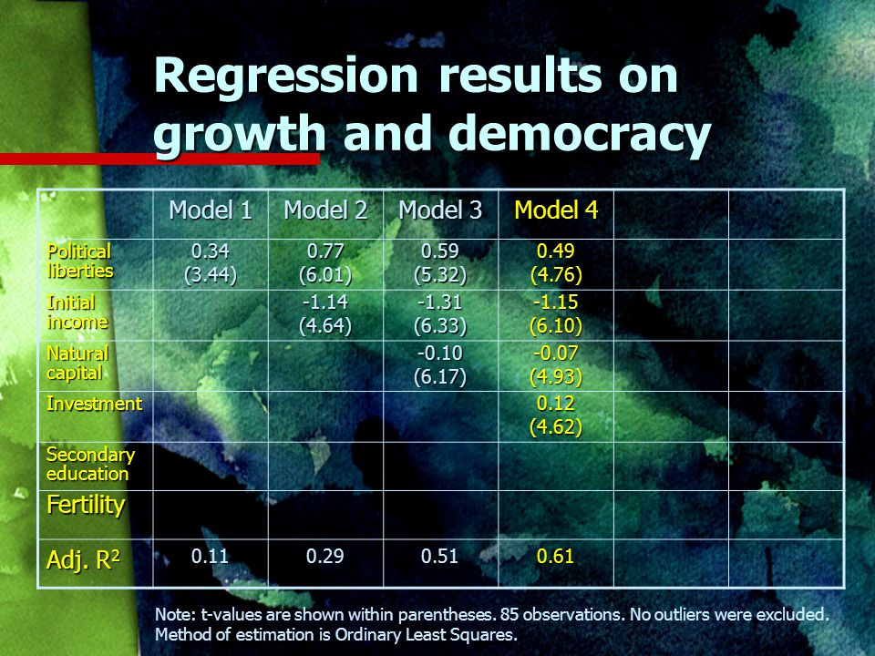 Regression results on growth and democracy Model 1 Model 2 Model 3 Model 4 Political liberties 0.34(3.44)0.77(6.01)0.59(5.32)0.49(4.76) Initial income -1.14(4.64)-1.31(6.33)-1.15(6.10) Natural capital -0.10(6.17)-0.07(4.93) Investment0.12(4.62) Secondary education Fertility Adj.
