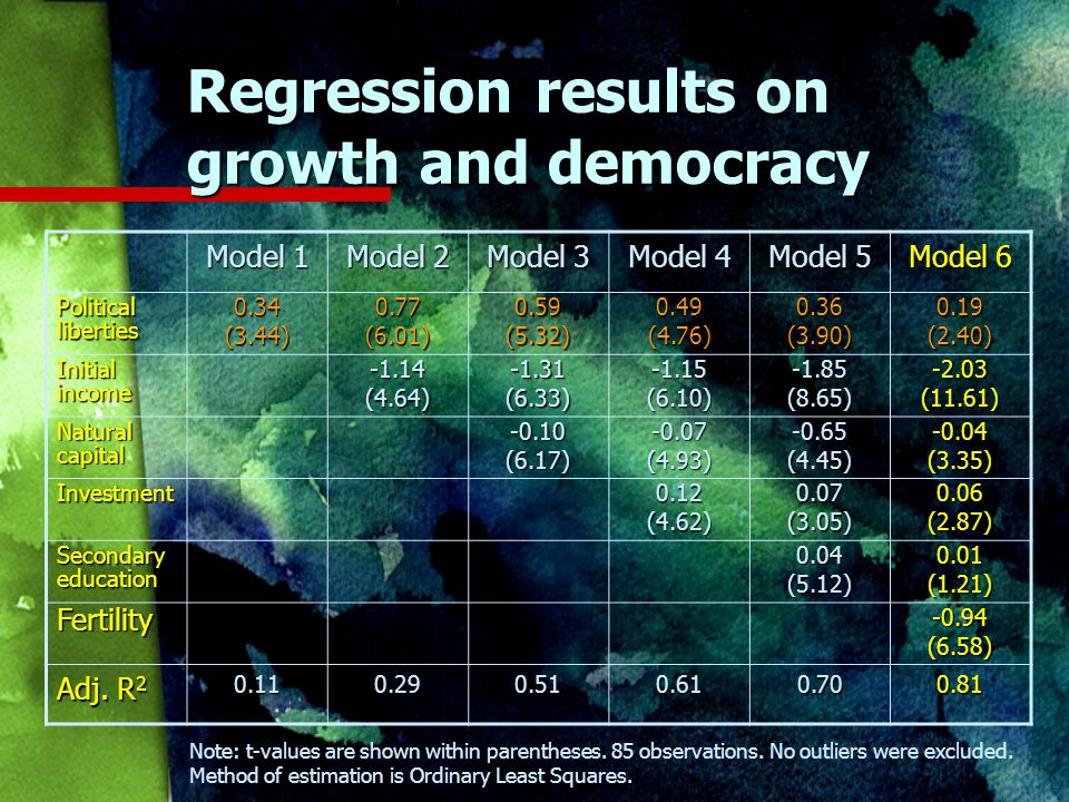 Regression results on growth and democracy Model 1 Model 2 Model 3 Model 4 Model 5 Model 6 Political liberties 0.34(3.44)0.77(6.01)0.59(5.32)0.49(4.76)0.36(3.90)0.19(2.40) Initial income -1.14(4.64)-1.31(6.33)-1.15(6.10)-1.85(8.65)-2.03(11.61) Natural capital -0.10(6.17)-0.07(4.93)-0.65(4.45)-0.04(3.35) Investment0.12(4.62)0.07(3.05)0.06(2.87) Secondary education 0.04(5.12)0.01(1.21) Fertility-0.94(6.58) Adj.
