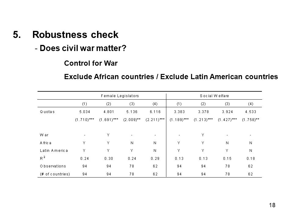 18 5.Robustness check - Does civil war matter.