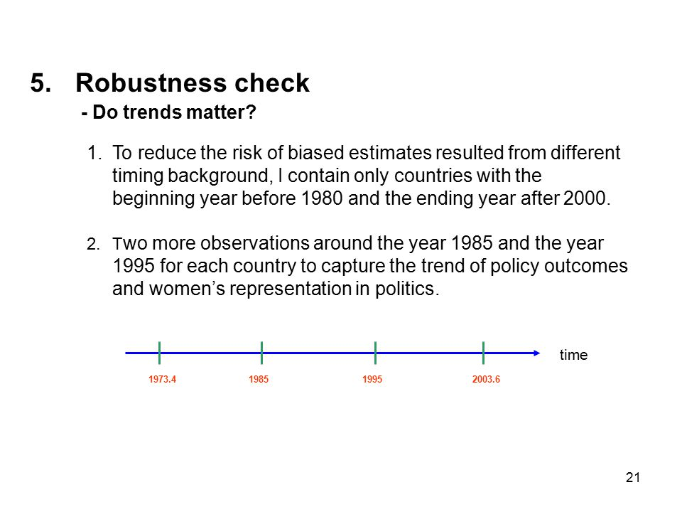 21 5.Robustness check - Do trends matter.
