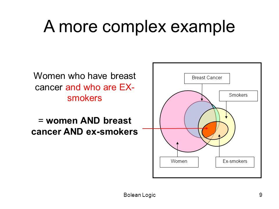 Bolean Logic9 Breast Cancer Smokers Ex-smokersWomen Women who have breast cancer and who are EX- smokers = women AND breast cancer AND ex-smokers A mo