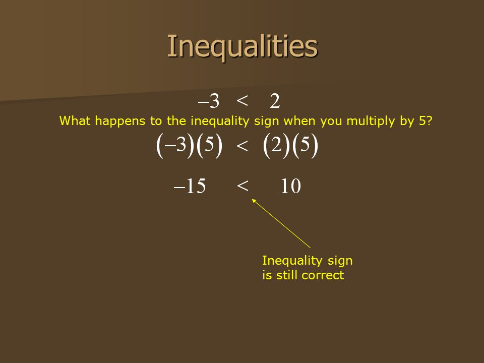 Inequalities Inequality sign is still correct What happens to the inequality sign when you multiply by 5?