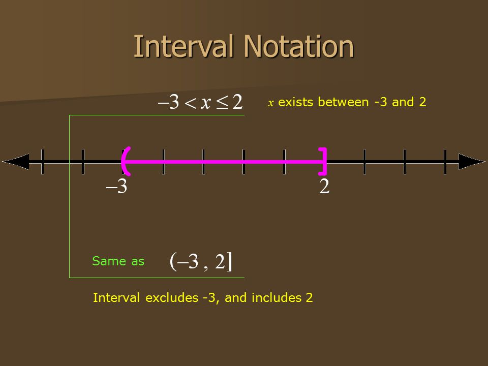 Interval Notation x exists between -3 and 2 ( ] Same as Interval excludes -3, and includes 2