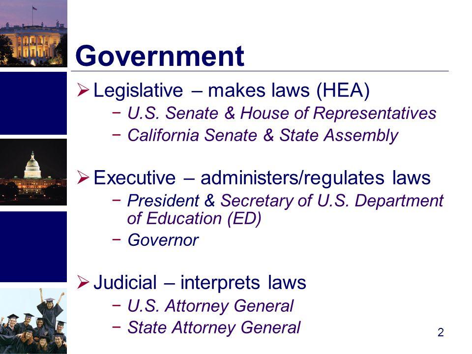 Government  Legislative – makes laws (HEA) −U.S.