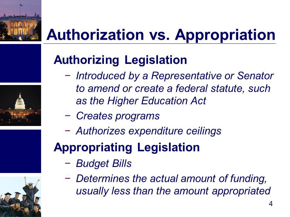 Authorization vs.