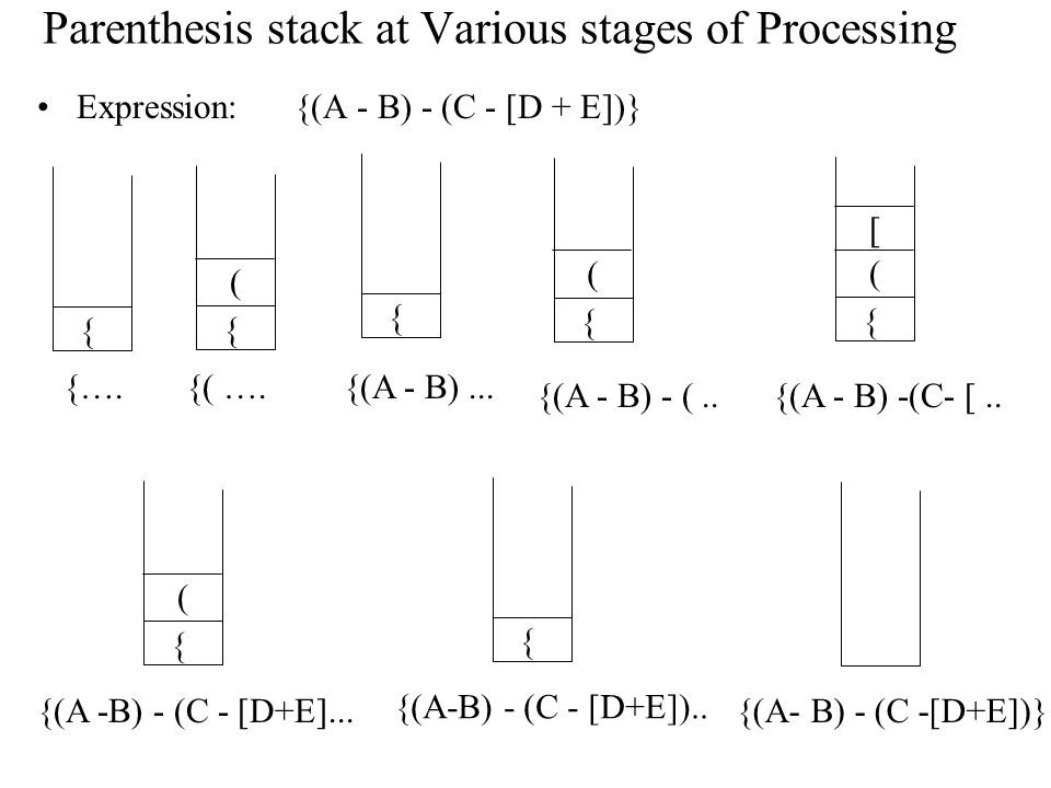 Parenthesis stack at Various stages of Processing Expression: {(A - B) - (C - [D + E])} { { ( { { ( { ( { {….{( ….{(A - B)... {(A - B) - (.. {(A - B)