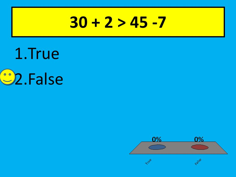 30 + 2 > 45 -7 1.True 2.False