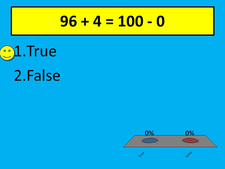 96 + 4 = 100 - 0 1.True 2.False