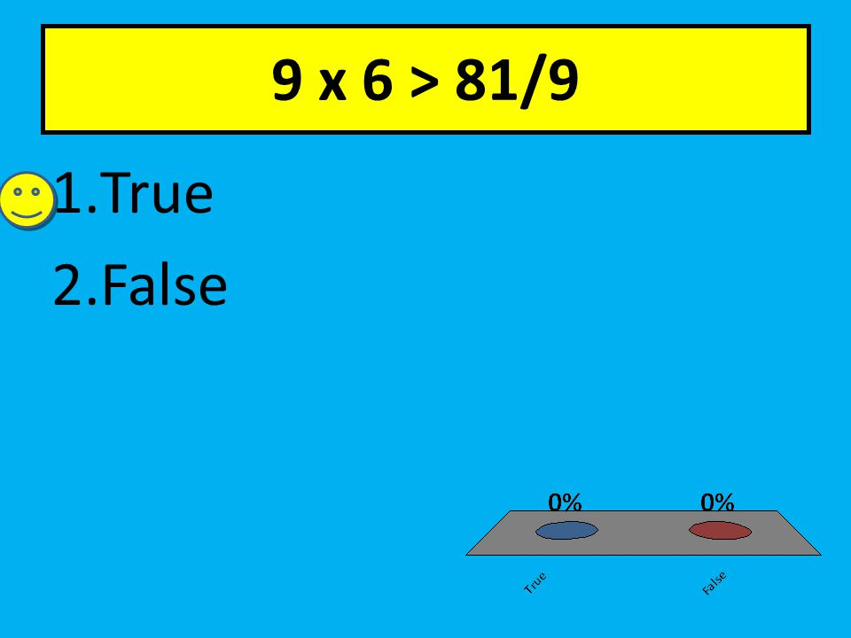9 x 6 > 81/9 1.True 2.False