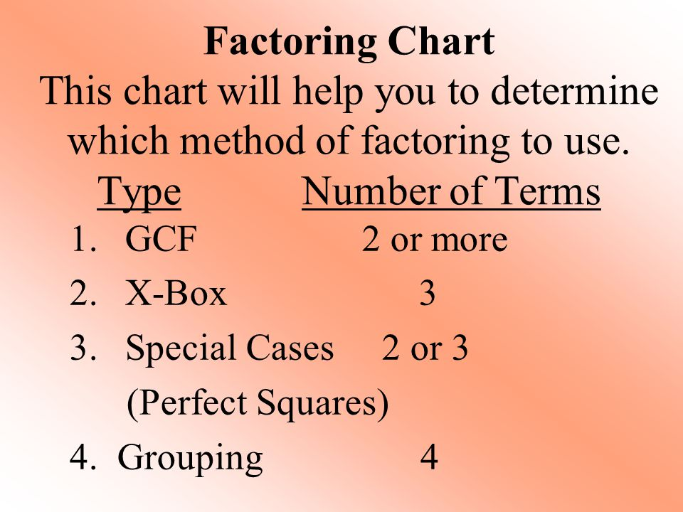 Factoring Chart This chart will help you to determine which method of factoring to use.