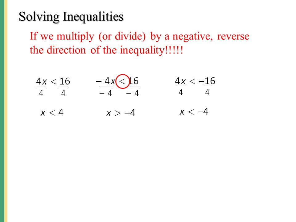 Solving Inequalities If we multiply (or divide) by a negative, reverse the direction of the inequality!!!!!