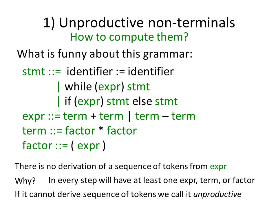 1) Unproductive non-terminals What is funny about this grammar: stmt ::= identifier := identifier | while (expr) stmt | if (expr) stmt else stmt expr ::= term + term | term – term term ::= factor * factor factor ::= ( expr ) There is no derivation of a sequence of tokens from expr Why.