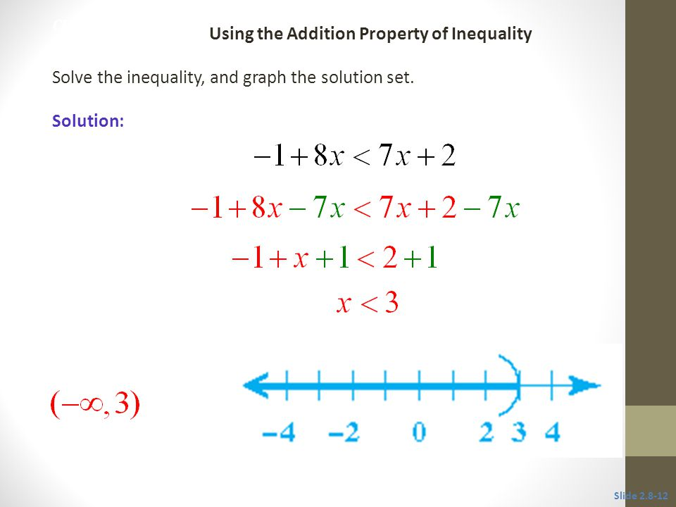 CLASSROOM EXAMPLE 2 Solve the inequality, and graph the solution set. Solution: Slide 2.8-12 Using the Addition Property of Inequality