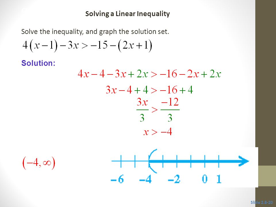 Solution: Solve the inequality, and graph the solution set. Slide 2.8-20 Solving a Linear Inequality CLASSROOM EXAMPLE 5