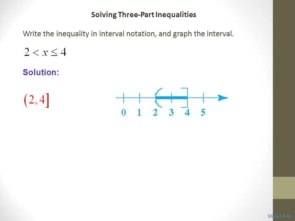 Write the inequality in interval notation, and graph the interval. Solution: Slide 2.8-31 Solving Three-Part Inequalities CLASSROOM EXAMPLE 9