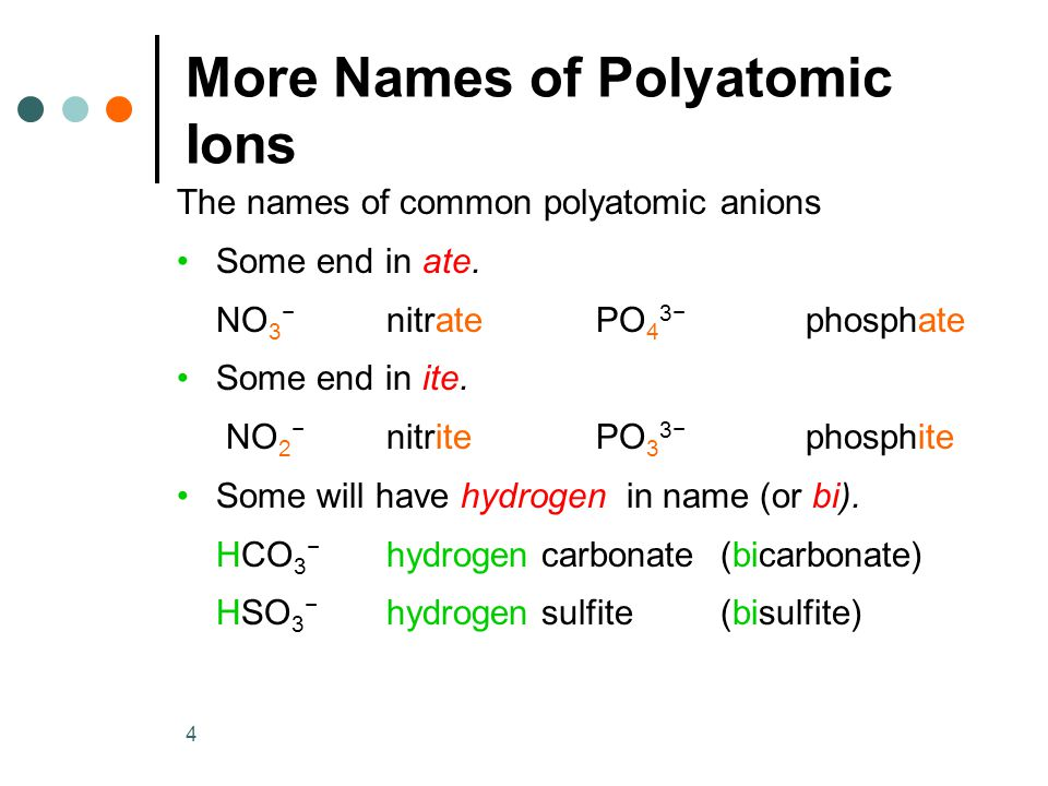 4 The names of common polyatomic anions Some end in ate.