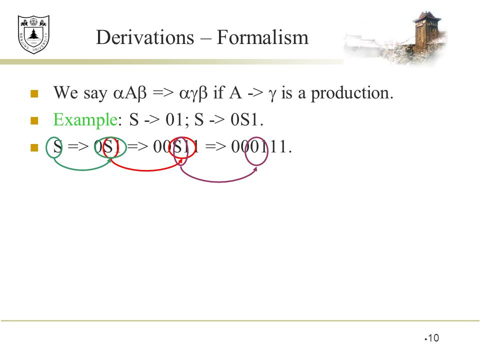 Derivations – Formalism We say  A  =>  if A ->  is a production. Example: S -> 01; S -> 0S1. S => 0S1 => 00S11 => 000111.  10