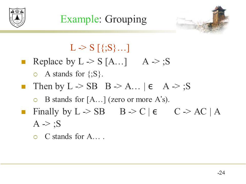 Example: Grouping L -> S [{;S}…] Replace by L -> S [A…] A -> ;S  A stands for {;S}. Then by L -> SB B -> A… | ε A -> ;S  B stands for [A…] (zero or