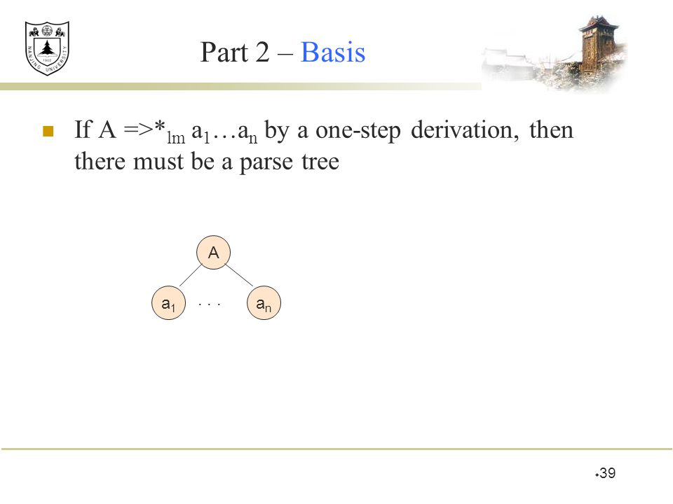  39 Part 2 – Basis If A =>* lm a 1 …a n by a one-step derivation, then there must be a parse tree A a1a1 anan...