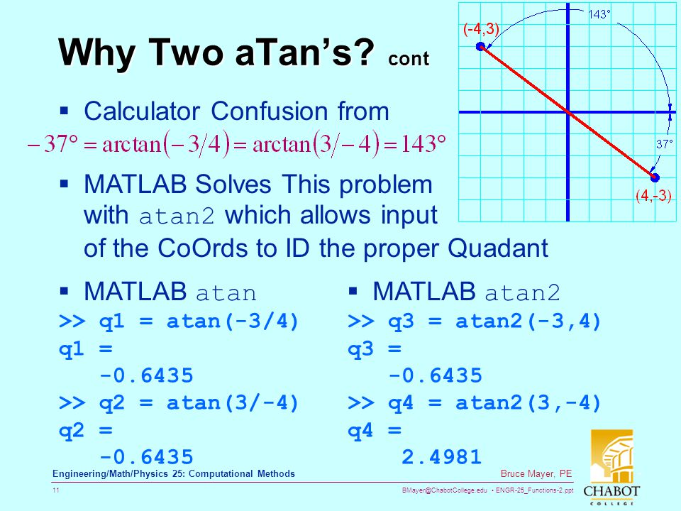 BMayer@ChabotCollege.edu ENGR-25_Functions-2.ppt 11 Bruce Mayer, PE Engineering/Math/Physics 25: Computational Methods Why Two aTan's.