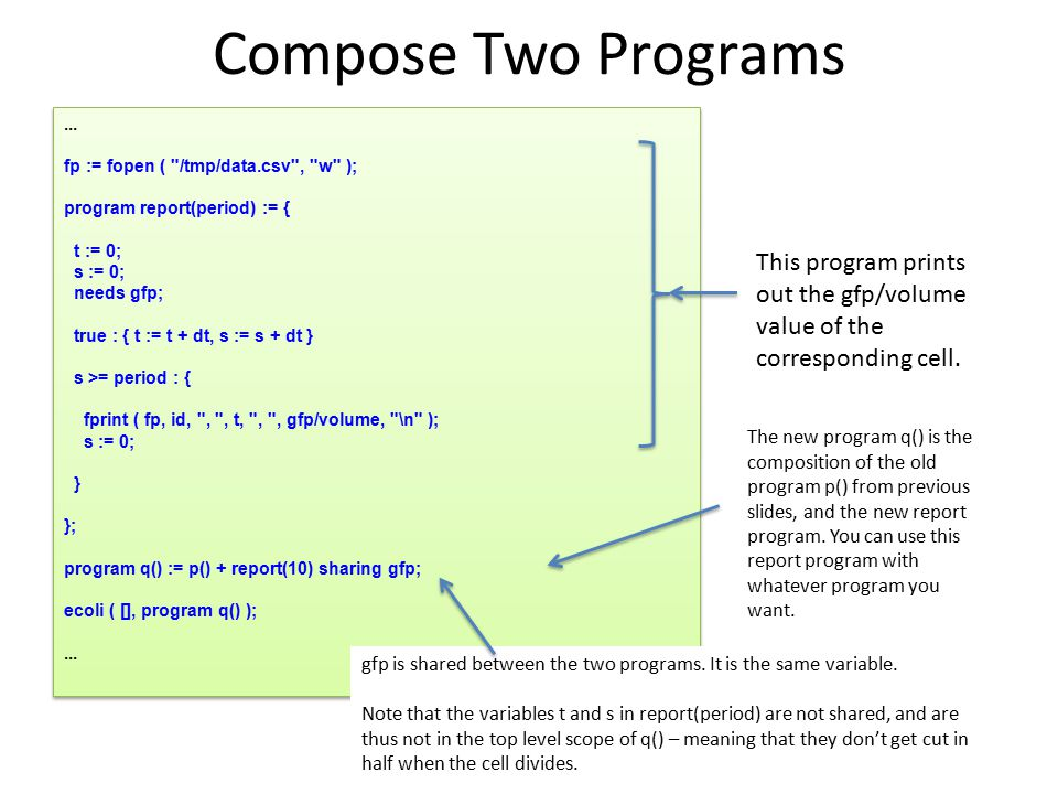 Compose Two Programs... fp := fopen (
