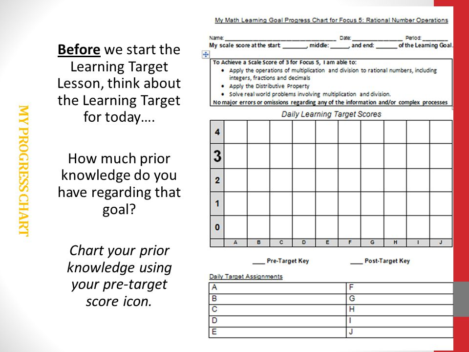MY PROGRESS CHART Before we start the Learning Target Lesson, think about the Learning Target for today….