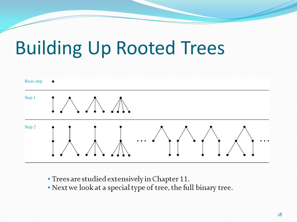 Building Up Rooted Trees Trees are studied extensively in Chapter 11. Next we look at a special type of tree, the full binary tree. 18