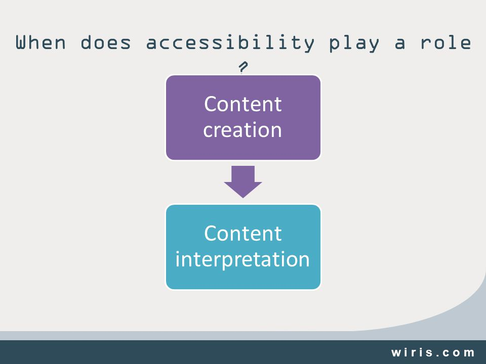 w i r i s. c o m When does accessibility play a role Content creation Content interpretation