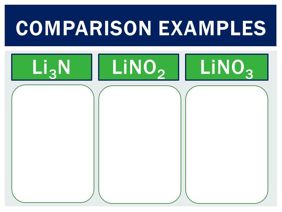 LiNO 2 LiNO 3 COMPARISON EXAMPLES Li 3 N