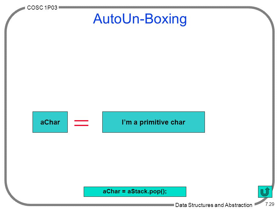 COSC 1P03 Data Structures and Abstraction 7.29 AutoUn-Boxing A Popped value from the stack is expected to be a primitive, in ths case a char.