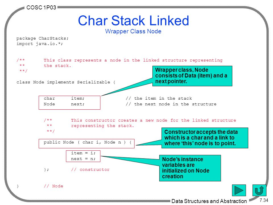 COSC 1P03 Data Structures and Abstraction 7.34 Char Stack Linked Wrapper Class Node package CharStacks; import java.io.*; /**This class represents a node in the linked structure representing **the stack.