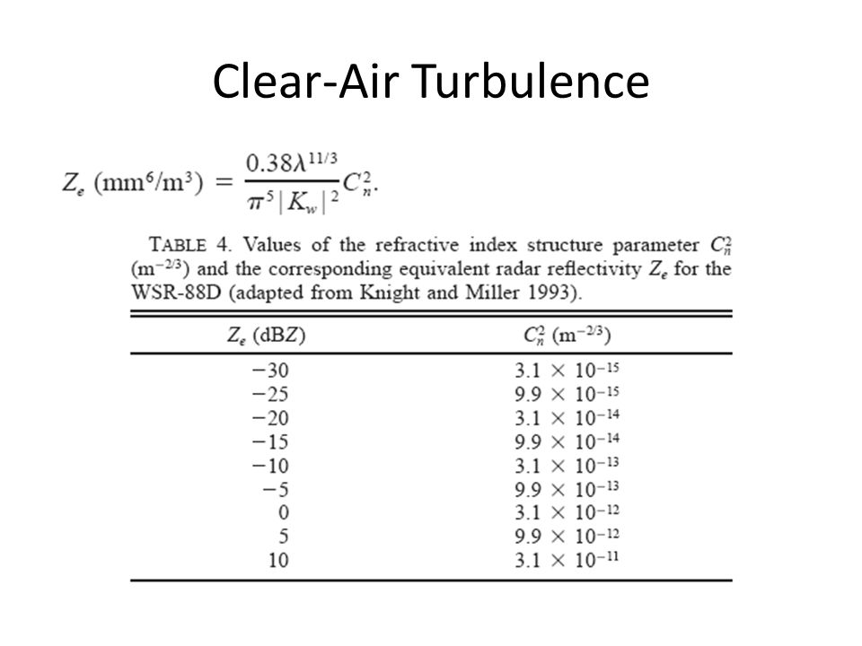 Clear-Air Turbulence
