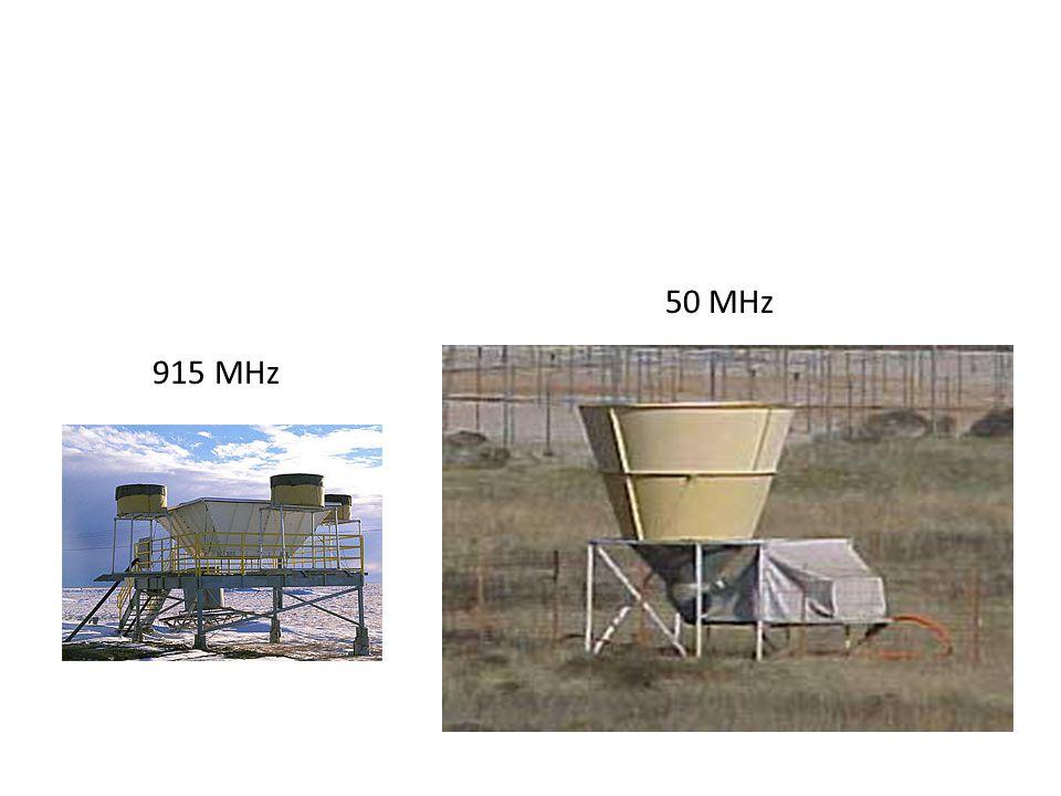 915 MHz 50 MHz