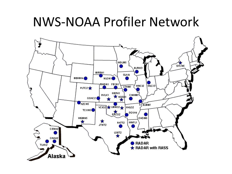 NWS-NOAA Profiler Network