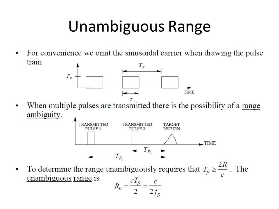 Unambiguous Range