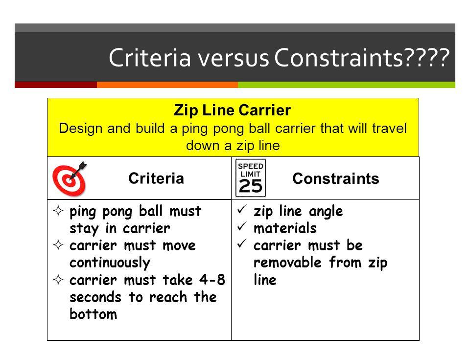 Criteria versus Constraints .